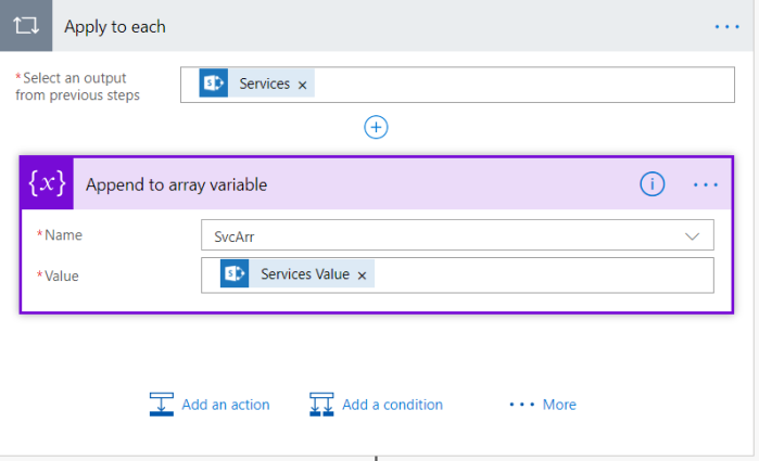 Microsoft Flow TIP – Handling multi value attribute of List